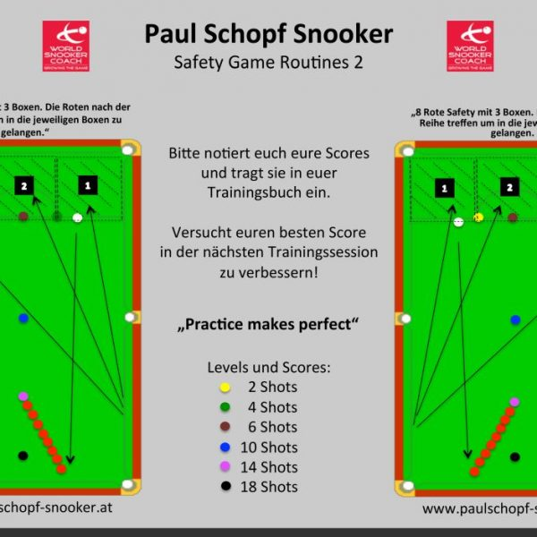 Paul Schopf Snooker – Trainingsübungen und Mentale Tipps-127